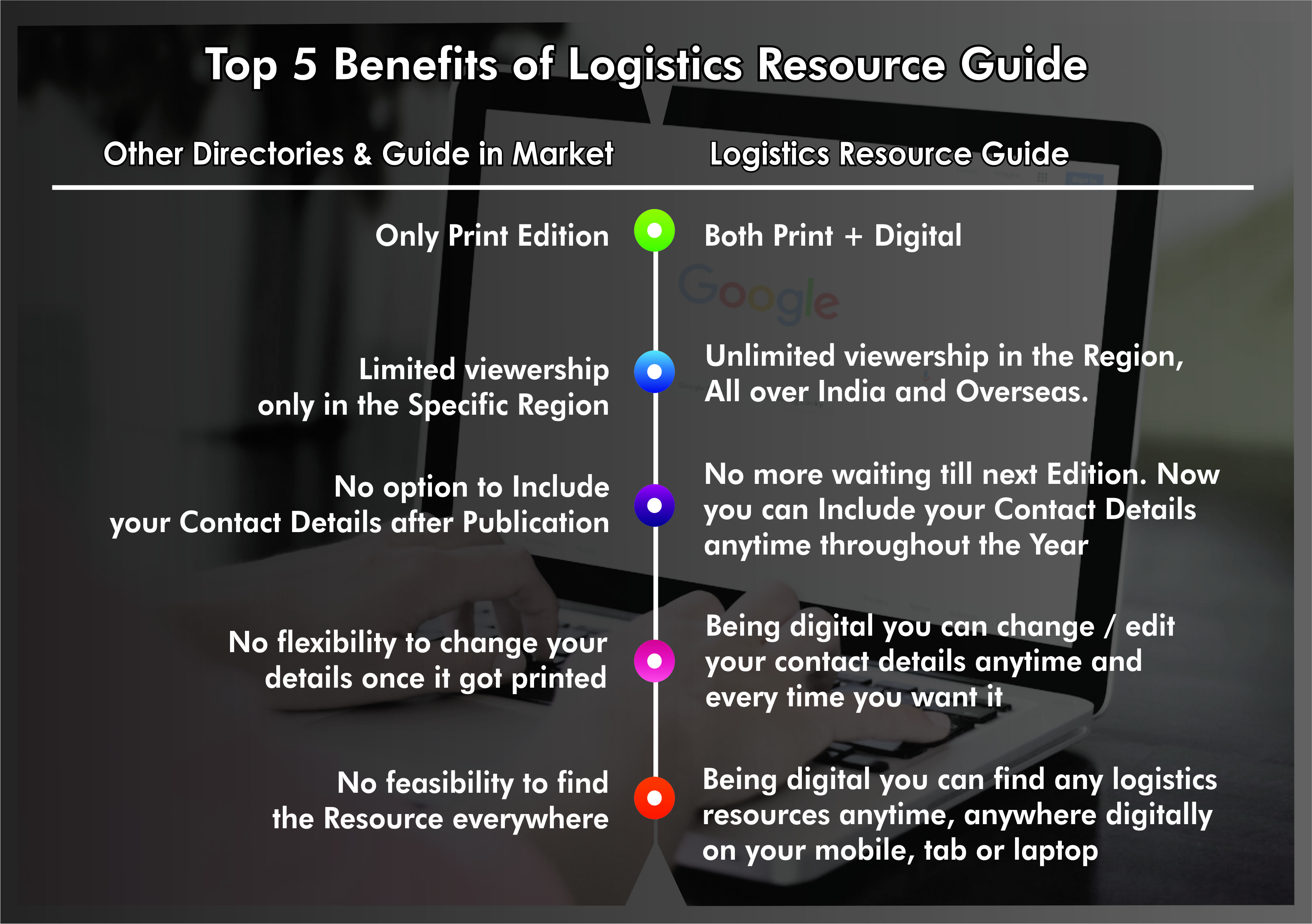 Top 5 Benefits of Logistics Resource Guide